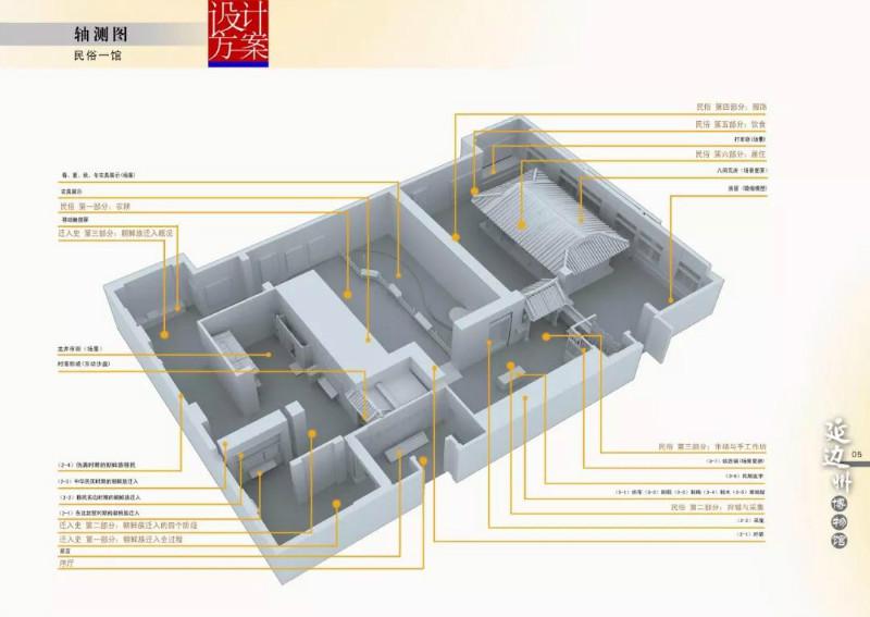 展厅设计-六大招打造高逼格高人气展厅