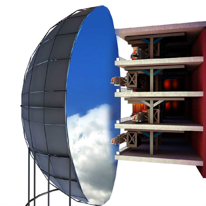 探索球幕技术-飞行影院系统